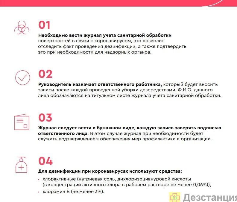 журнал дезинфекции помещений при коронавирусе - инфографика